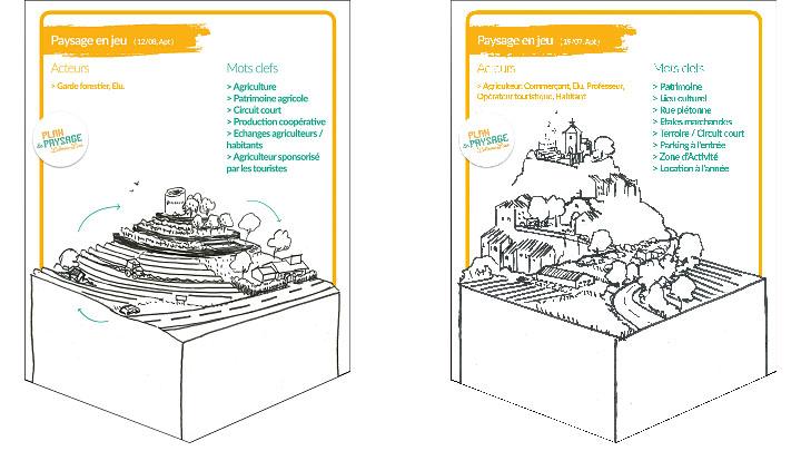 """Blocs-diagrammes issus de tours de jeux """"Le paysage en jeu © PNRL - Ninon Migayrou"""